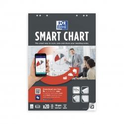 Flipchartblock Smart Charts - kariert, 20 Blatt
