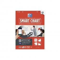 Flipchartblock Smart Charts - blanko, 20 Blatt, selbstklebend