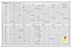 JetKalender 710, 24 Positionen, 12 Monate, 90 x 60 cm